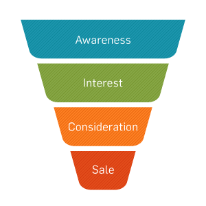 funnel-1.png